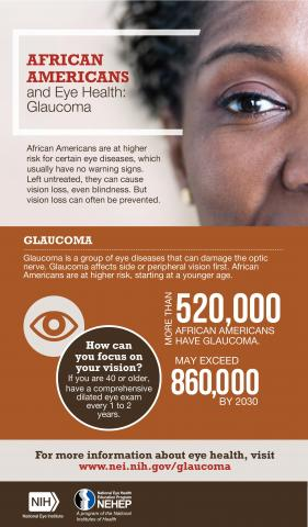 image tagged with eye disease, inforgraphic, national eye health education program, information, eye, …;