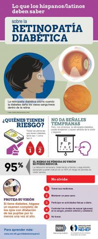 image tagged with infographic, health, diabetic retinopathy, statistics, nehep, …;