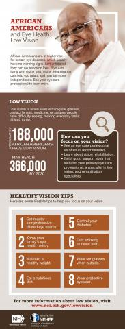 image tagged with eye disease, information, health, inforgraphic, nei, …;