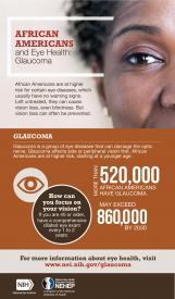 image tagged with eye, national eye health education program, eye disease, health, glaucoma, …;