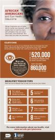 image tagged with inforgraphic, national eye health education program, health, statistics, eye, …;