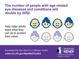 image tagged with infographic, national eye health education program, nih, health, nei, …;