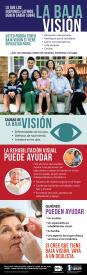 image tagged with health information, eye health, vision, nih, nehep, …;
