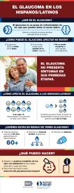 image tagged with statistics, nehep, health, glaucoma, latino, …;