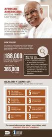 image tagged with eye, vision, inforgraphic, statistics, national eye health education program, …;